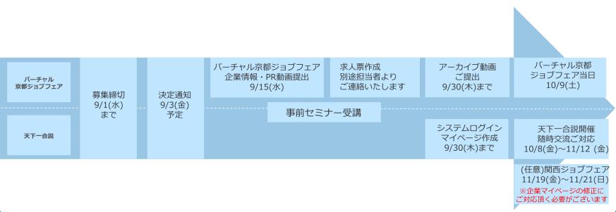 2021virtualkyoto_flow_873px.png