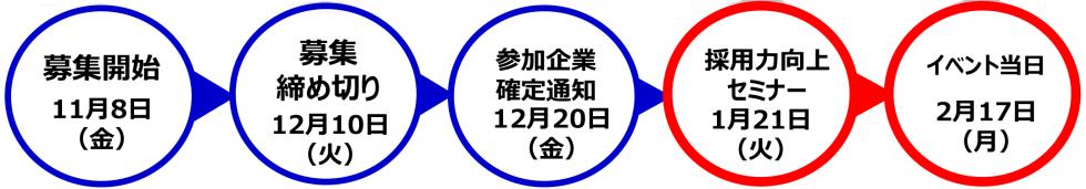 narajob_20200217_topbana.png