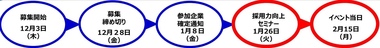 narajobfair20210215_flow.jpg